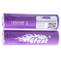 Efest IMR18650 2500mAh (Purple) 35A 1шт