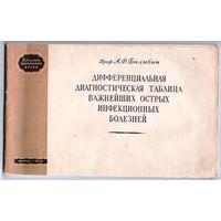 Билибин А. Дифференциальная диагностическая таблица важнейших острых инфекционных болезней. 67 нозологических единиц, изд.4 М Медгиз 1958г. 74с