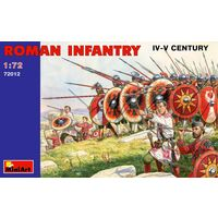 Римская пехота IV-V в. Mini Art 1/72