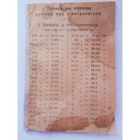 Таблицы для перевода русских мер в метрические и обратно. 1924г.