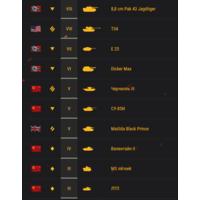 Аккаунт WOT 18k боев 55%+ E25 T34 Jagd88 10 лвл x5